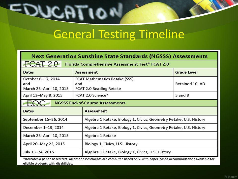 General Testing Timeline