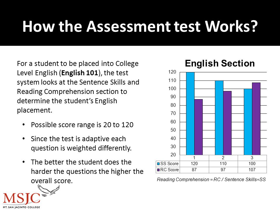 How the Assessment test Works.