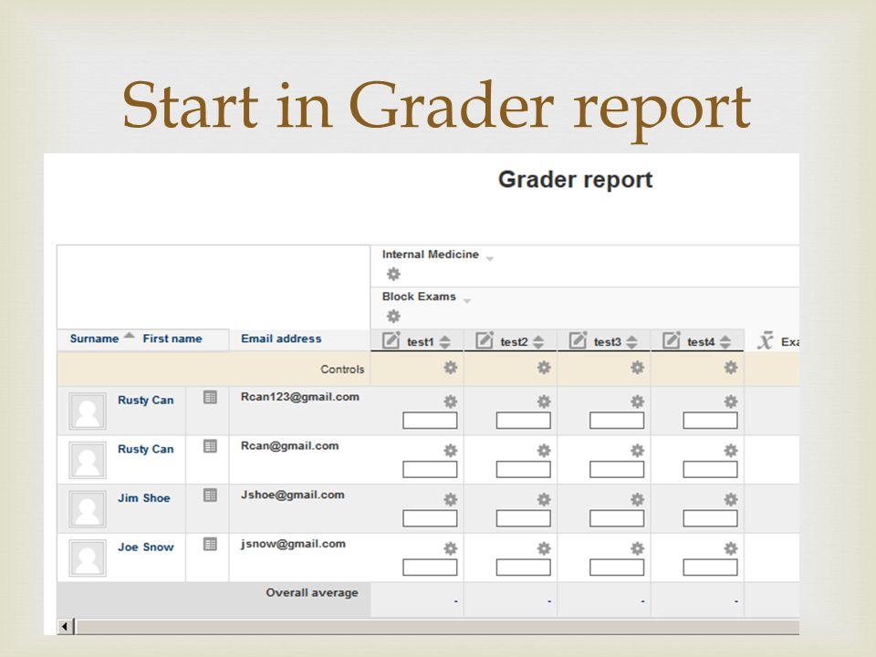  Start in Grader report