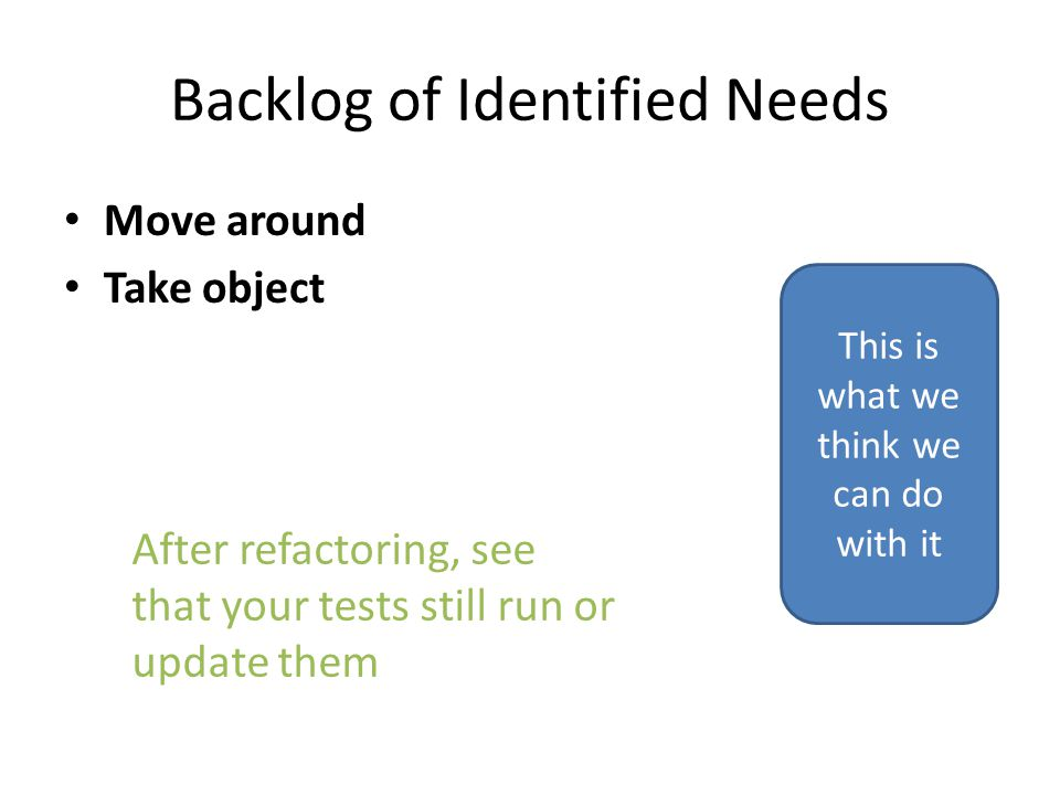Backlog of Identified Needs Move around Take object This is what we think we can do with it After refactoring, see that your tests still run or update them