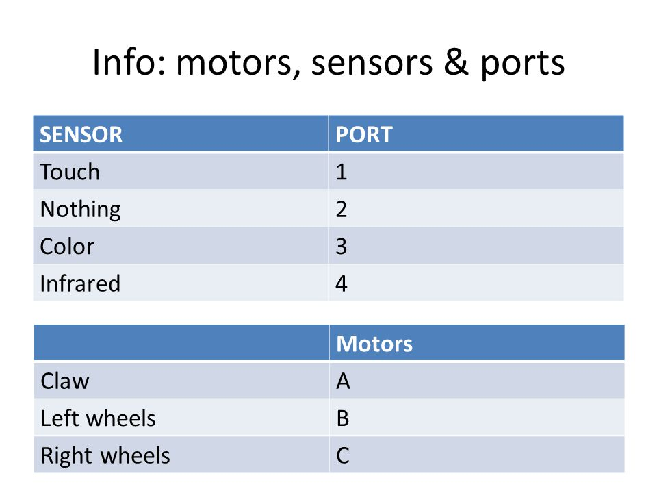 Info: motors, sensors & ports SENSORPORT Touch1 Nothing2 Color3 Infrared4 Motors ClawA Left wheelsB Right wheelsC