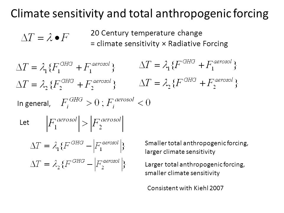 Climate sensitivity and total anthropogenic forcing In general, 20 Century temperature change = climate sensitivity × Radiative Forcing Smaller total anthropogenic forcing, larger climate sensitivity Larger total anthropogenic forcing, smaller climate sensitivity Let Consistent with Kiehl 2007