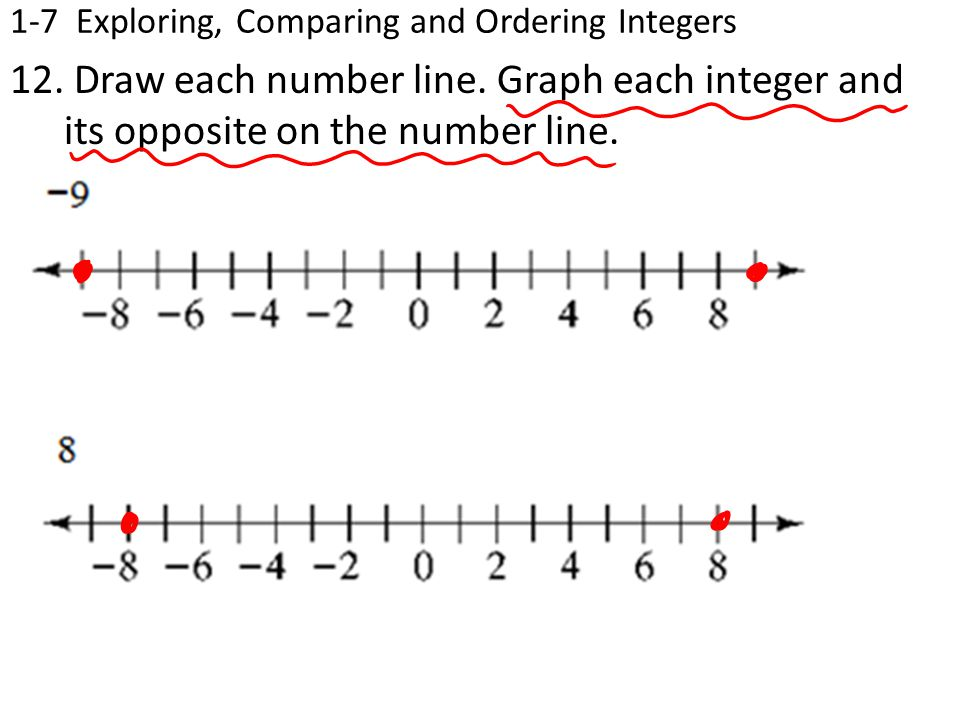 1-7 Exploring, Comparing and Ordering Integers 12.