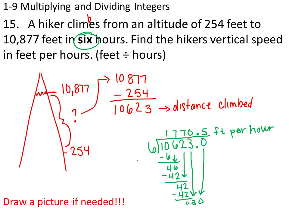 1-9 Multiplying and Dividing Integers 15.