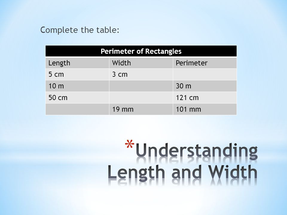 Complete the table: Perimeter of Rectangles LengthWidthPerimeter 5 cm3 cm 10 m30 m 50 cm121 cm 19 mm101 mm