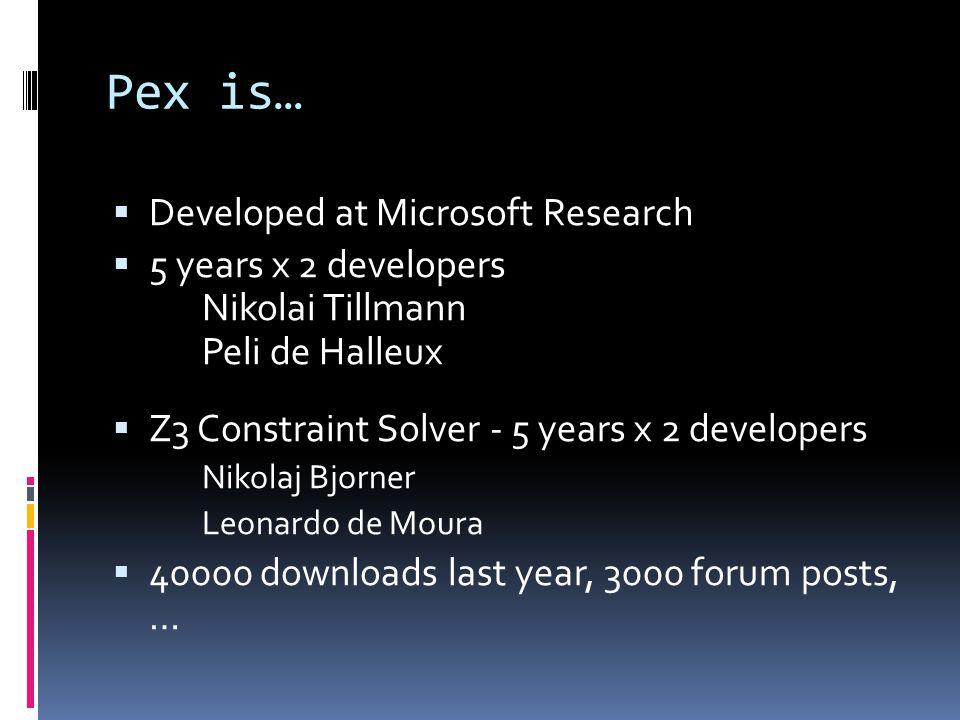 Pex is…  Developed at Microsoft Research  5 years x 2 developers Nikolai Tillmann Peli de Halleux  Z3 Constraint Solver - 5 years x 2 developers Nikolaj Bjorner Leonardo de Moura  40000 downloads last year, 3000 forum posts, …