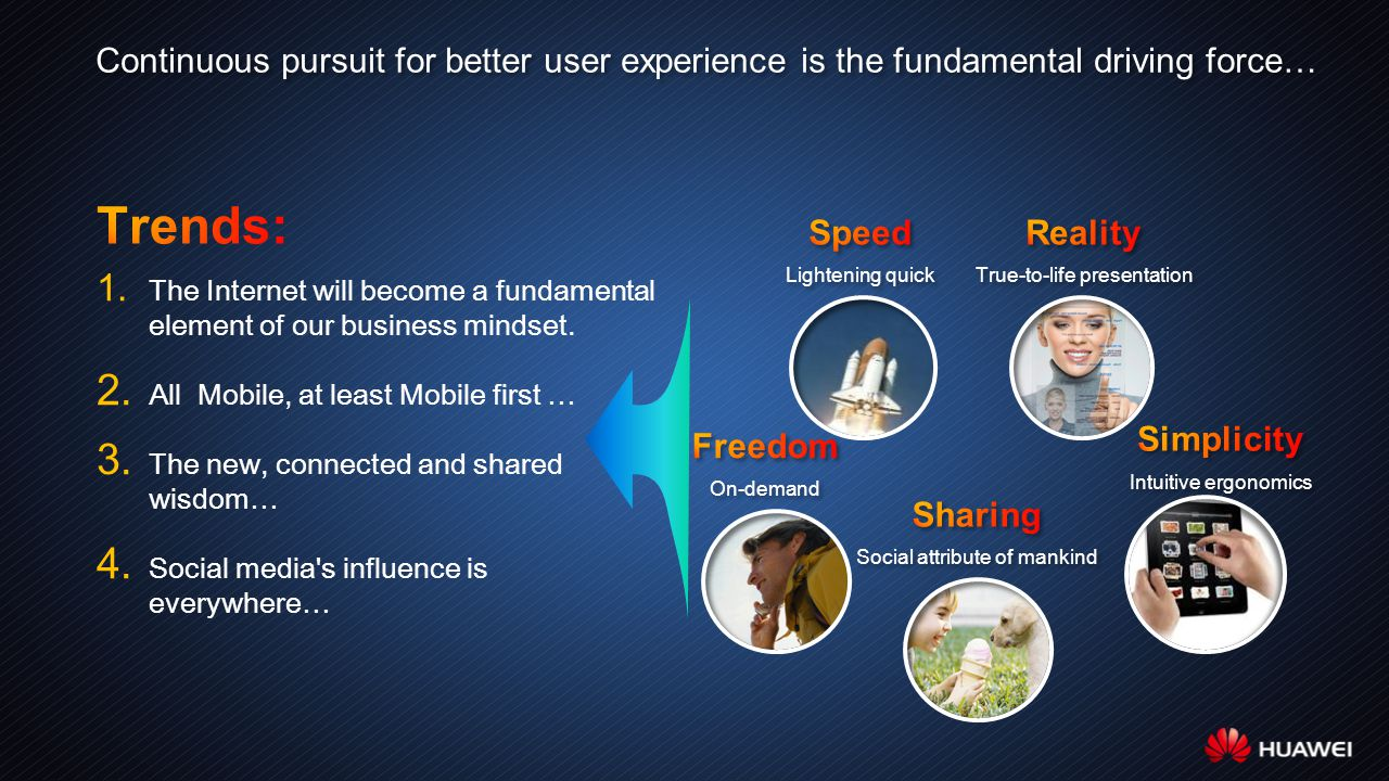 Continuous pursuit for better user experience is the fundamental driving force… 1.
