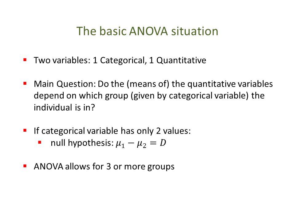 The basic ANOVA situation