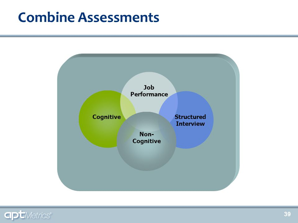 39 Combine Assessments Cognitive Job Performance Non- Cognitive Structured Interview 39