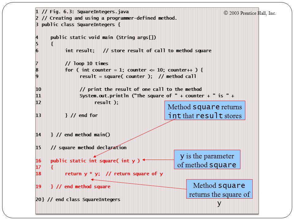 Method square returns int that result stores Method square returns the square of y y is the parameter of method square  2003 Prentice Hall, Inc.