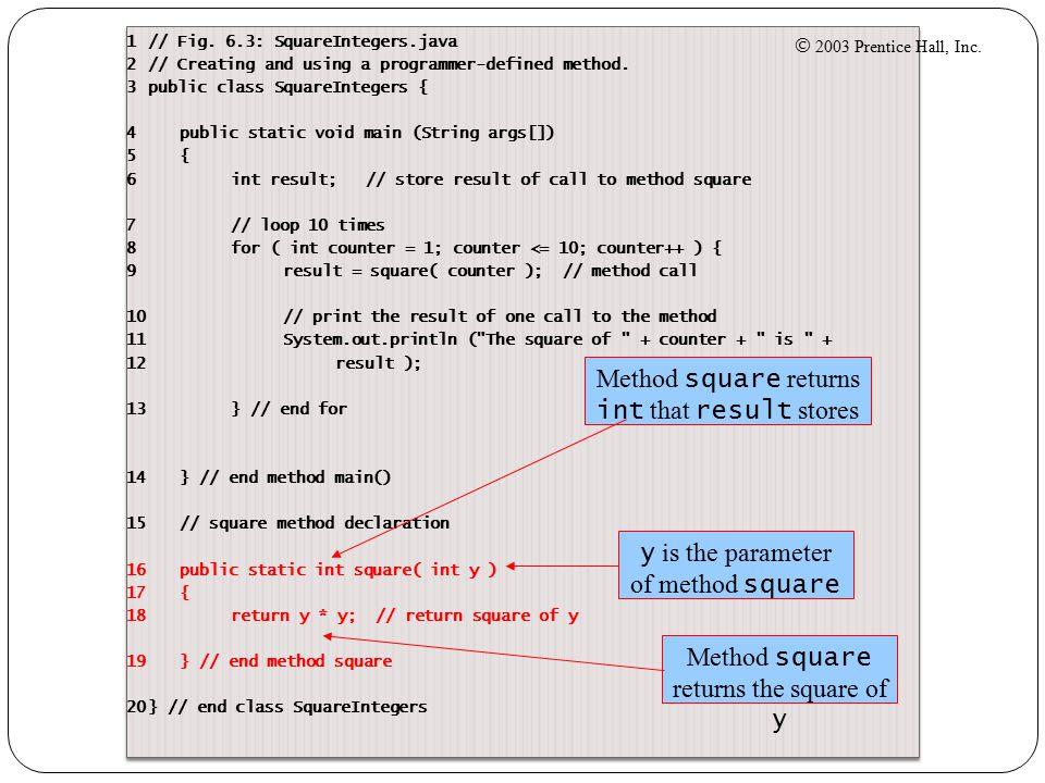 Method square returns int that result stores Method square returns the square of y y is the parameter of method square  2003 Prentice Hall, Inc.