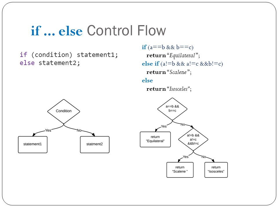 """if... else Control Flow if (condition) statement1; else statement2; if (a==b && b==c) return """"Equilateral """"; else if (a!=b && a!=c &&b!=c) return """"Sca"""