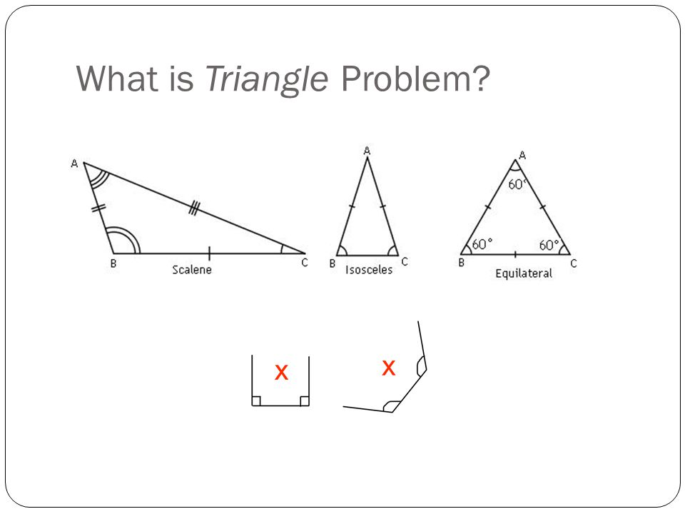 What is Triangle Problem
