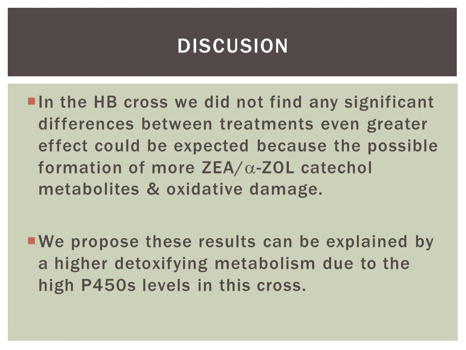  In the HB cross we did not find any significant differences between treatments even greater effect could be expected because the possible formation of more ZEA/  -ZOL catechol metabolites & oxidative damage.