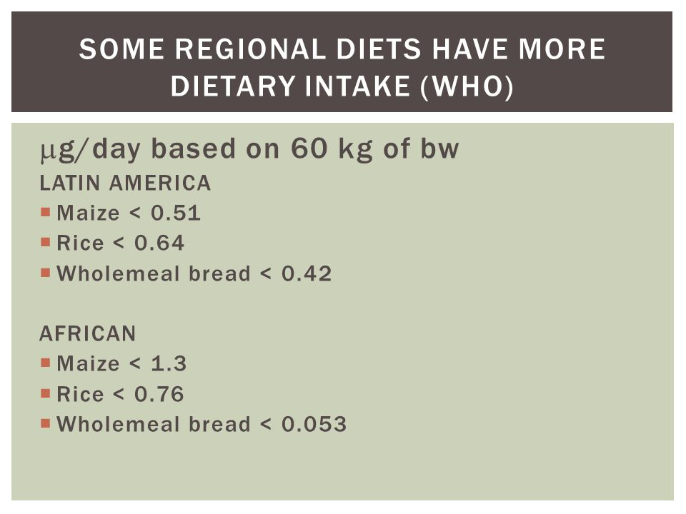  g/day based on 60 kg of bw LATIN AMERICA  Maize < 0.51  Rice < 0.64  Wholemeal bread < 0.42 AFRICAN  Maize < 1.3  Rice < 0.76  Wholemeal bread < 0.053 SOME REGIONAL DIETS HAVE MORE DIETARY INTAKE (WHO)