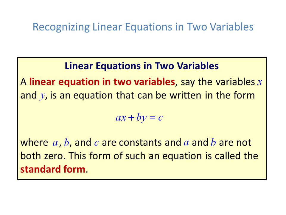 Example: Solving Linear Inequalities Solve the following linear inequality by graphing its solution set.
