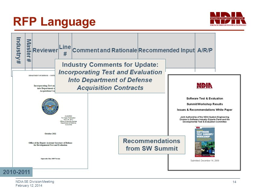 NDIA SE Division Meeting February 12, 2014 14 RFP Language Industry # Master # Reviewer Line # Comment and RationaleRecommended InputA/R/P Industry Comments for Update: Incorporating Test and Evaluation Into Department of Defense Acquisition Contracts Recommendations from SW Summit 2010-2011