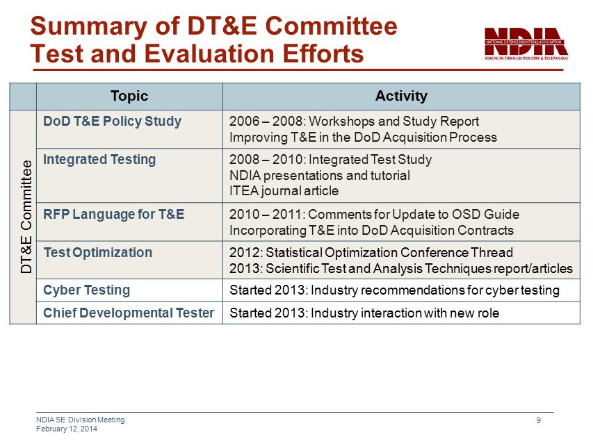 NDIA SE Division Meeting February 12, 2014 9 Summary of DT&E Committee Test and Evaluation Efforts TopicActivity DT&E C ommittee DoD T&E Policy Study2006 – 2008: Workshops and Study Report Improving T&E in the DoD Acquisition Process Integrated Testing2008 – 2010: Integrated Test Study NDIA presentations and tutorial ITEA journal article RFP Language for T&E2010 – 2011: Comments for Update to OSD Guide Incorporating T&E into DoD Acquisition Contracts Test Optimization2012: Statistical Optimization Conference Thread 2013: Scientific Test and Analysis Techniques report/articles Cyber TestingStarted 2013: Industry recommendations for cyber testing Chief Developmental TesterStarted 2013: Industry interaction with new role