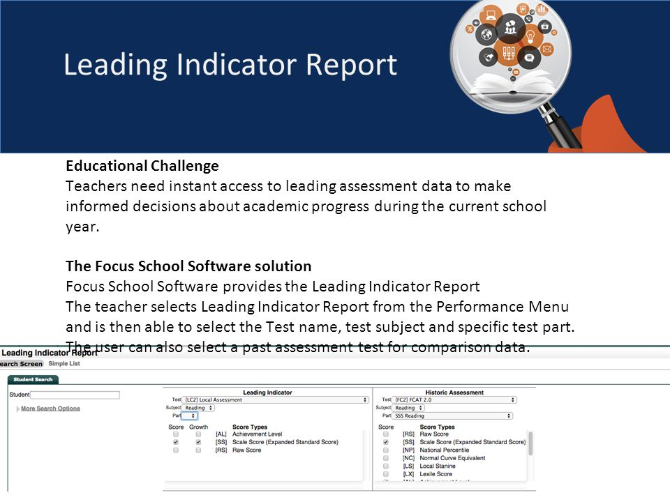 Leading Indicator Report Educational Challenge Teachers need instant access to leading assessment data to make informed decisions about academic progress during the current school year.