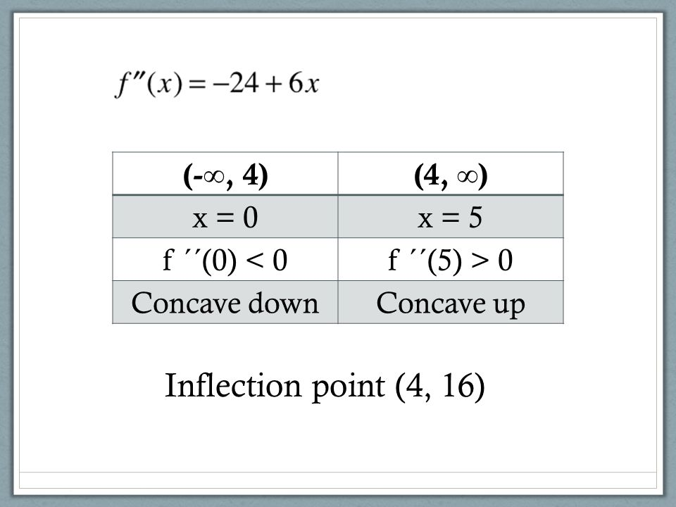 (-∞, 4)(4, ∞) x = 0x = 5 f ´´(0) < 0f ´´(5) > 0 Concave downConcave up Inflection point (4, 16)