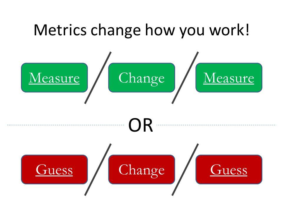 Metrics change how you work! OR MeasureChangeMeasure GuessChangeGuess