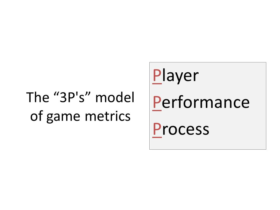 The 3P s model of game metrics Player Performance Process