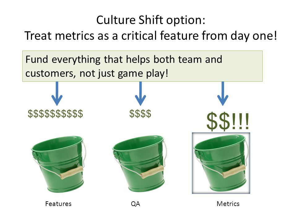 Culture Shift option: Treat metrics as a critical feature from day one.