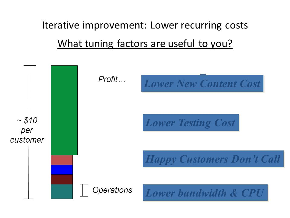 Iterative improvement: Lower recurring costs What tuning factors are useful to you.