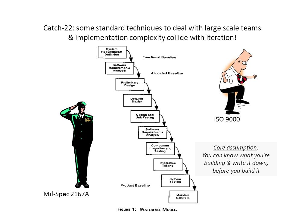 Catch-22: some standard techniques to deal with large scale teams & implementation complexity collide with iteration.