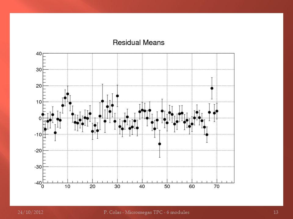 24/10/2012P. Colas - Micromegas TPC - 6 modules13
