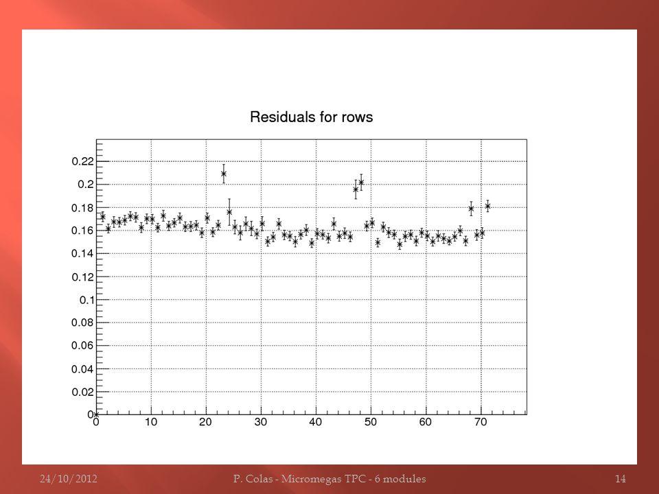 24/10/2012P. Colas - Micromegas TPC - 6 modules14
