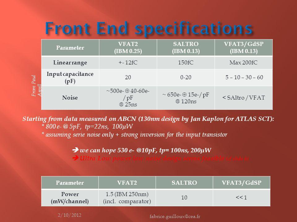 Parameter VFAT2 (IBM 0.25) SALTRO (IBM 0.13) VFAT3 / GdSP (IBM 0.13) Linear range +- 12fC150fCMax 200fC Input capacitance (pF) 200-20 5 – 10 – 30 – 60 Noise ~500e-  40-60e- /pF @ 25ns ~ 650e-  15e-/pF @ 120ns < SAltro /VFAT From Paul Aspell ParameterVFAT2SALTROVFAT3 / GdSP Power (mW/channel) 1.5 (IBM 250nm) (incl.