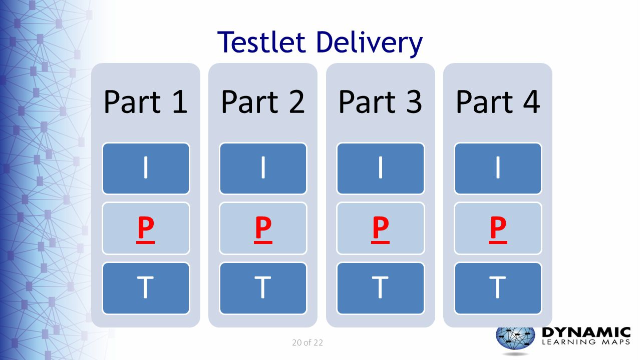 20 of 22 Testlet Delivery Part 1 IPT Part 2 IPT Part 3 IPT Part 4 IPT