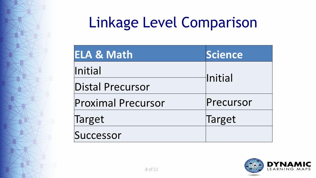 8 of 22 Linkage Level Comparison ELA & MathScience Initial Distal Precursor Proximal Precursor Precursor Target Successor