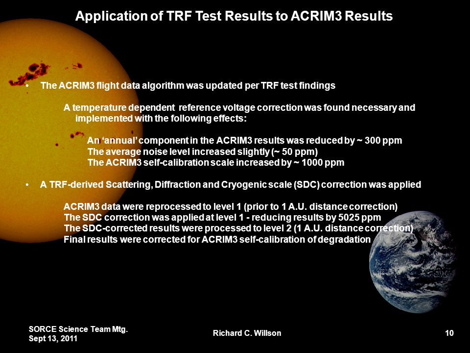 The ACRIM3 flight data algorithm was updated per TRF test findings A temperature dependent reference voltage correction was found necessary and implem