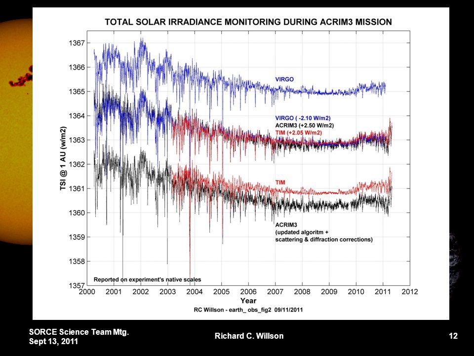 SORCE Science Team Mtg. Sept 13, 2011 Richard C. Willson 12