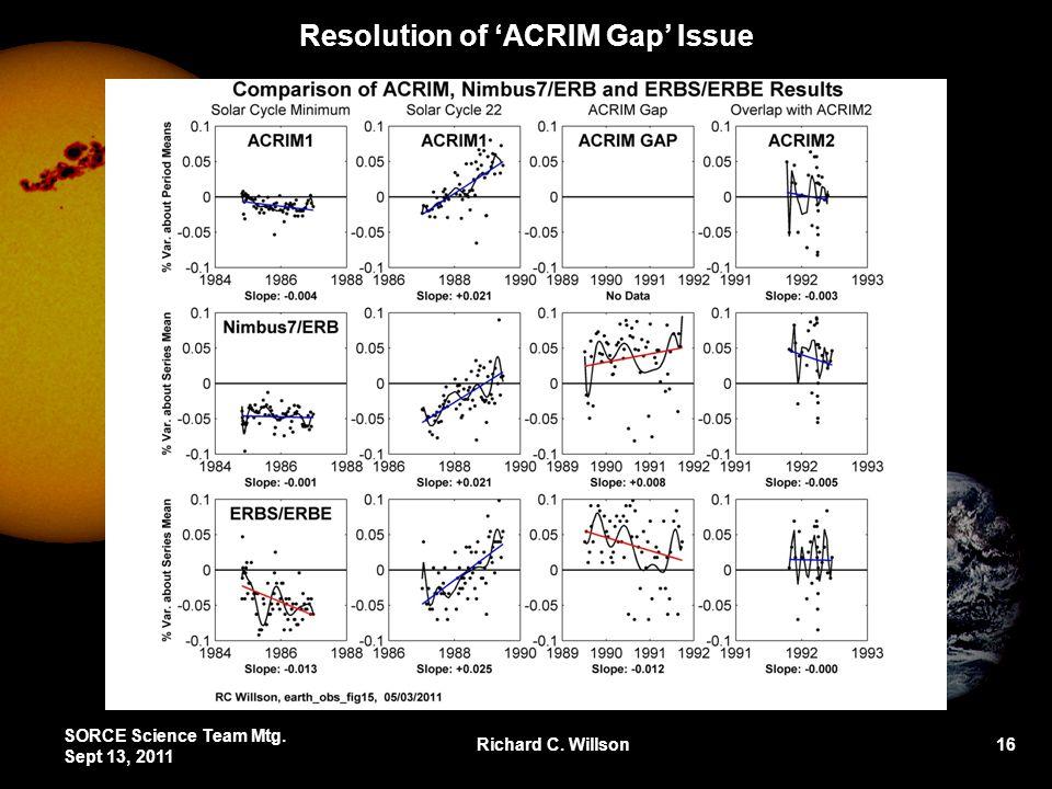 SORCE Science Team Mtg. Sept 13, 2011 Richard C. Willson 16 Resolution of 'ACRIM Gap' Issue