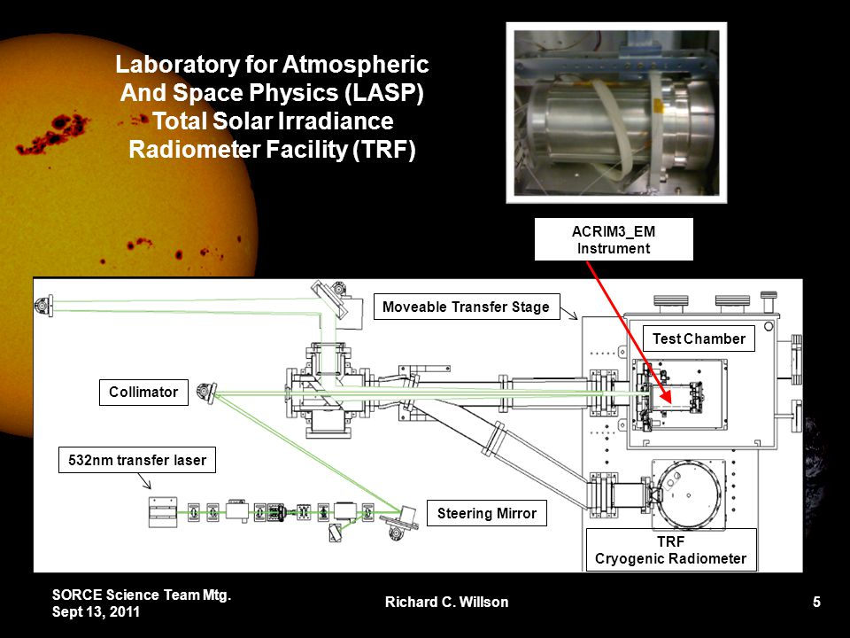 Laboratory for Atmospheric And Space Physics (LASP) Total Solar Irradiance Radiometer Facility (TRF) 532nm transfer laser TRF Cryogenic Radiometer Test Chamber Moveable Transfer Stage Steering Mirror Collimator ACRIM3_EM Instrument SORCE Science Team Mtg.