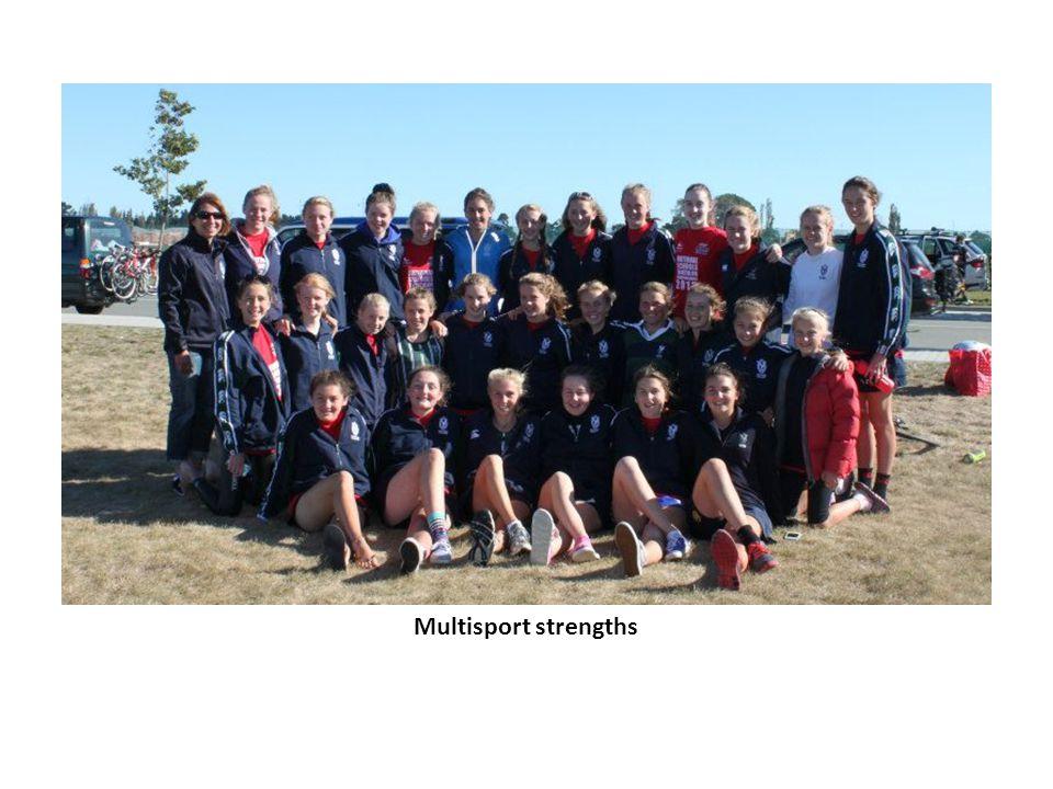 Multisport strengths
