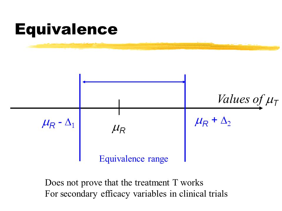 Equivalence Equivalence range Values of  T  R -   RR  R +   Does not prove that the treatment T works For secondary efficacy variables in clinical trials