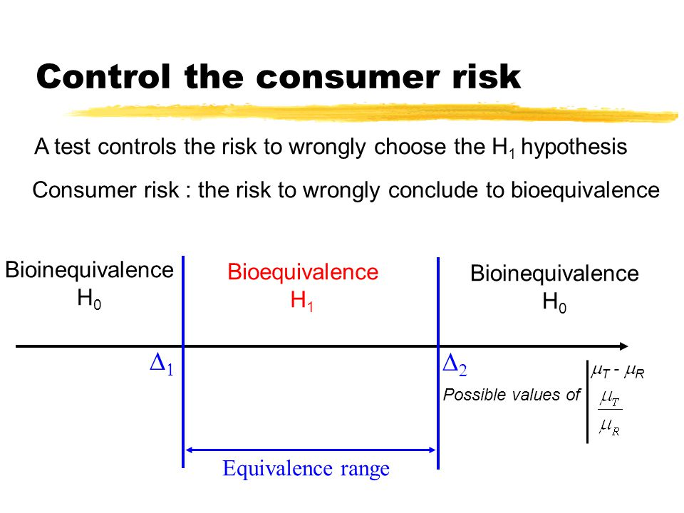 Control the consumer risk A test controls the risk to wrongly choose the H 1 hypothesis Consumer risk : the risk to wrongly conclude to bioequivalence Bioequivalence H 1   Equivalence range  T -  R Possible values of Bioinequivalence H 0 Bioinequivalence H 0