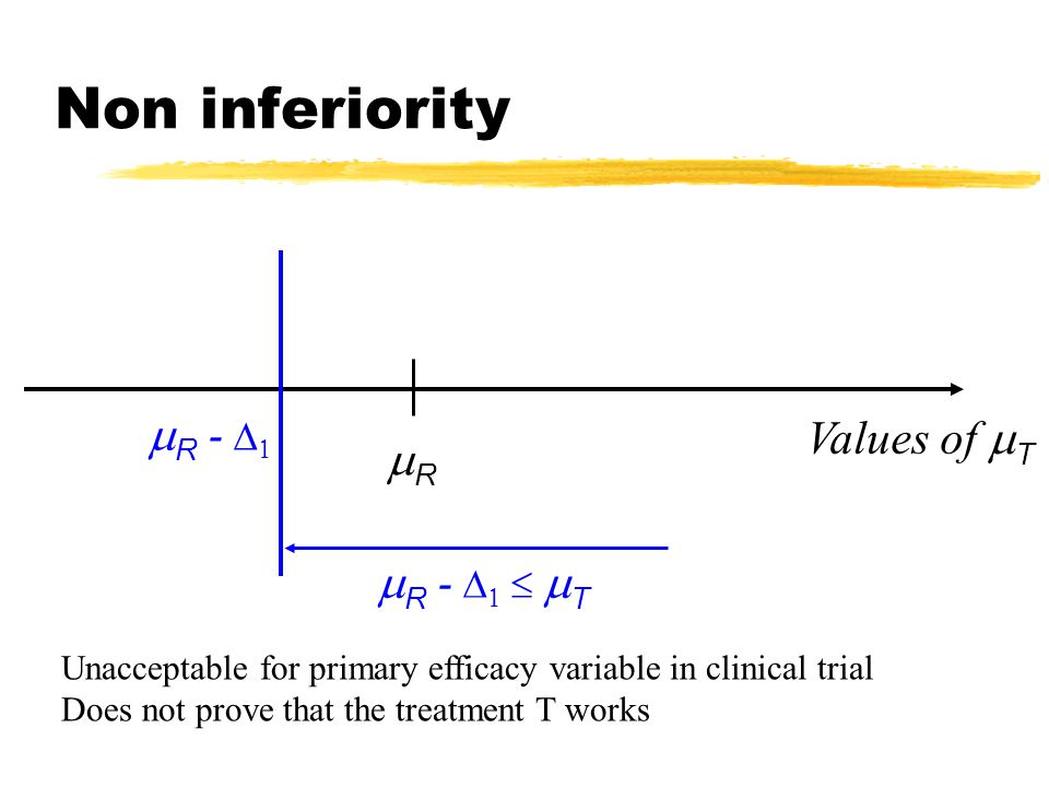 Non inferiority  R -   Values of  T RR  R -     T Unacceptable for primary efficacy variable in clinical trial Does not prove that the treatment T works