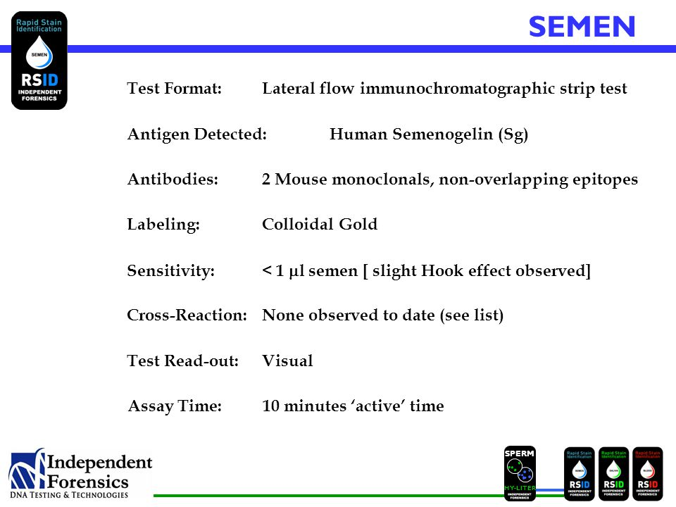 SPERM HYLITER Test Format: Lateral flow immunochromatographic strip test Antigen Detected: Human Semenogelin (Sg) Antibodies:2 Mouse monoclonals, non-