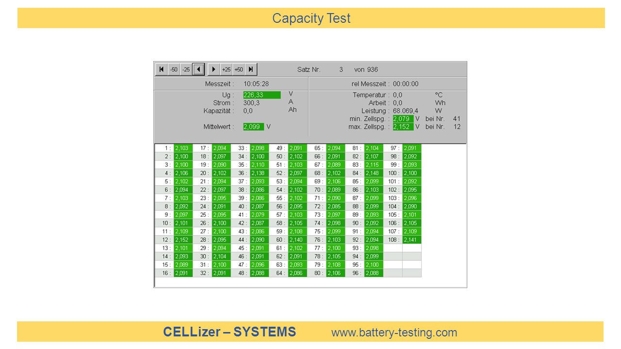 CELLizer – SYSTEMS www.battery-testing.com Capacity Test