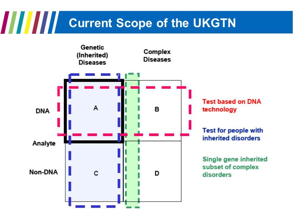 Current Scope of the UKGTN