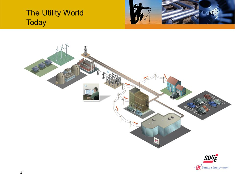 2 The Utility World Today