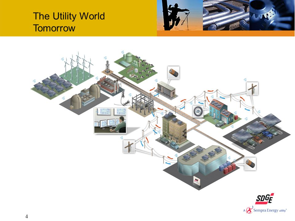 4 The Utility World Tomorrow