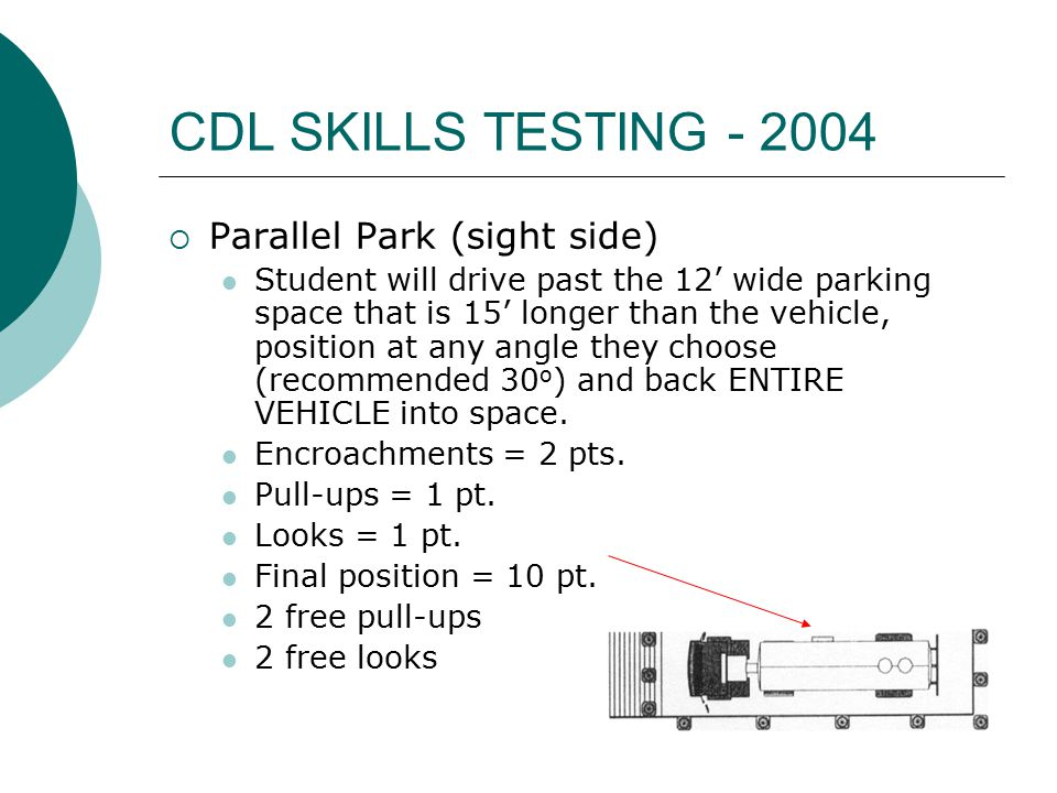 CDL SKILLS TESTING - 2004  Parallel Park (sight side) Student will drive past the 12' wide parking space that is 15' longer than the vehicle, position at any angle they choose (recommended 30 o ) and back ENTIRE VEHICLE into space.