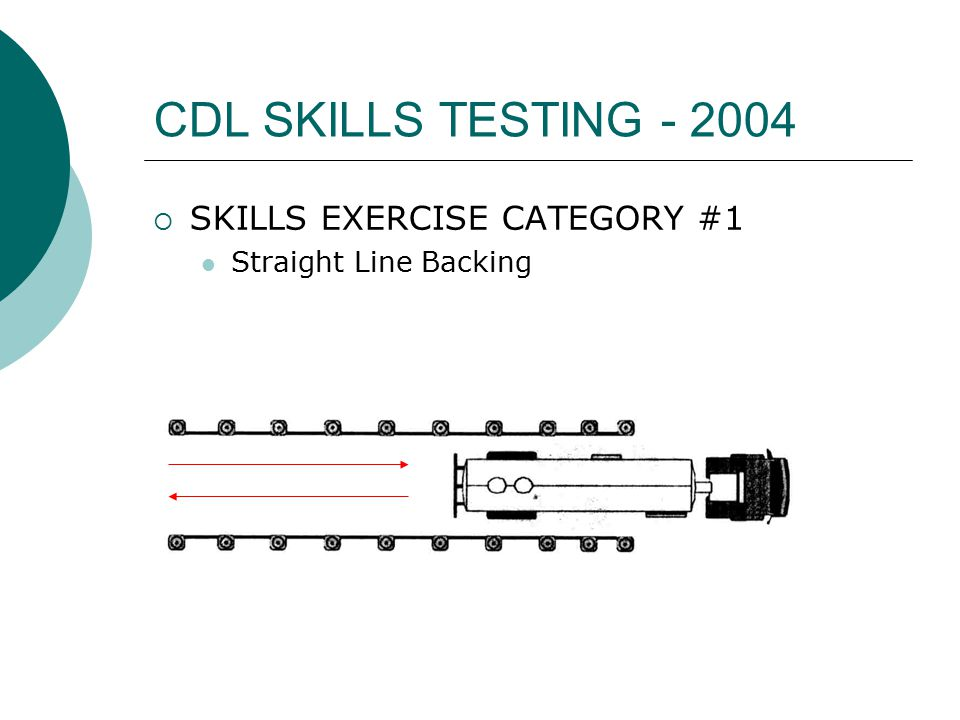 CDL SKILLS TESTING - 2004  SKILLS EXERCISE CATEGORY #1 Straight Line Backing