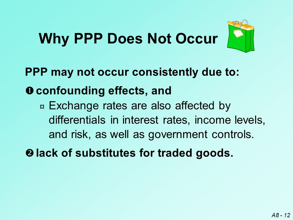 A8 - 12 Why PPP Does Not Occur PPP may not occur consistently due to:  confounding effects, and ¤ Exchange rates are also affected by differentials i